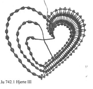 Hjerte III